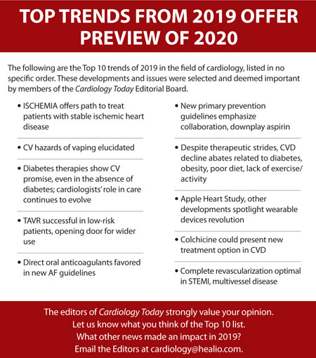 Top Trends from 2019 Offer Preview of 2020