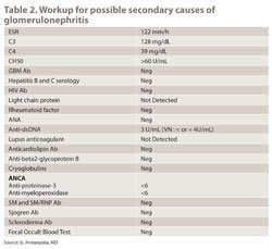 Table 2. Workup for possible secondary causes of glomerulonephritis