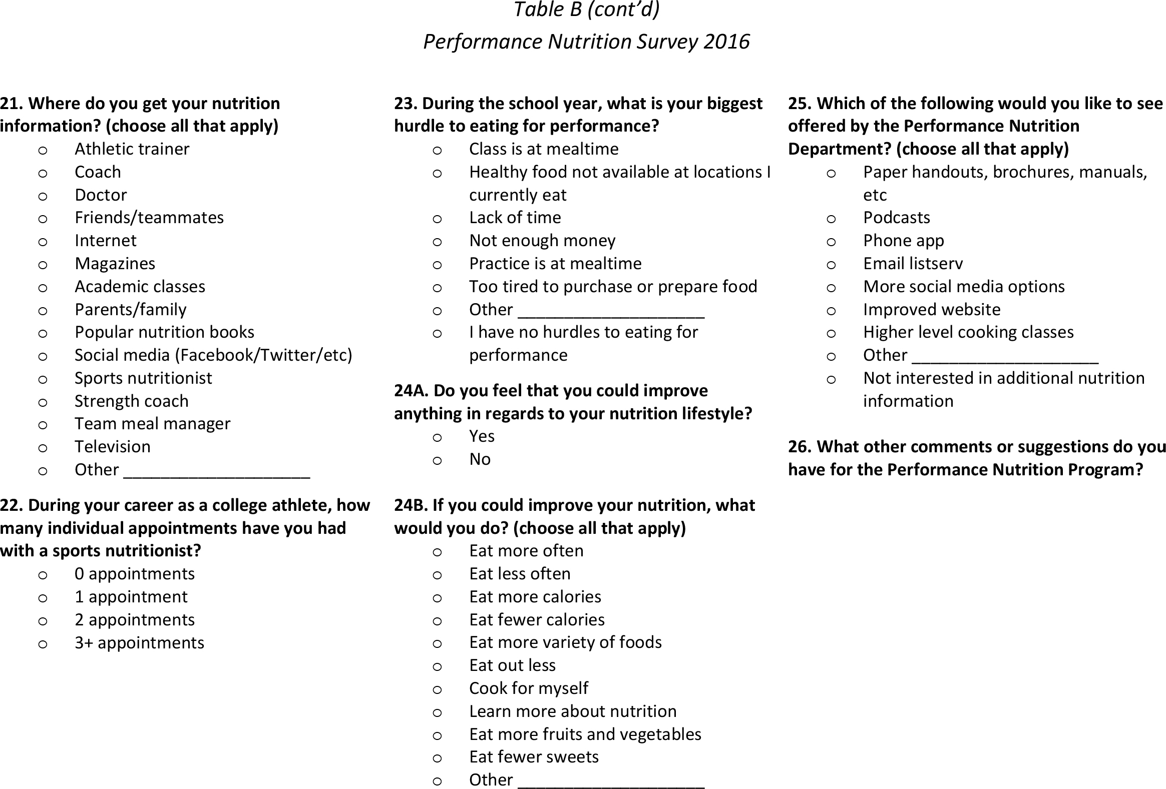 Eating behaviors and nutrition challenges of collegiate athletes performance nutrition survey 2016the performance nutrition program exists to provide you with food and nutrition information 1betcityfo Choice Image
