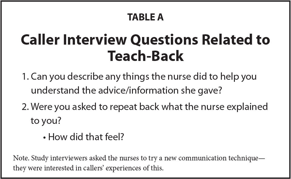 Caller Interview Questions Related to Teach-Back