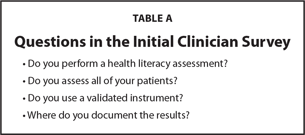 Questions in the Initial Clinician Survey