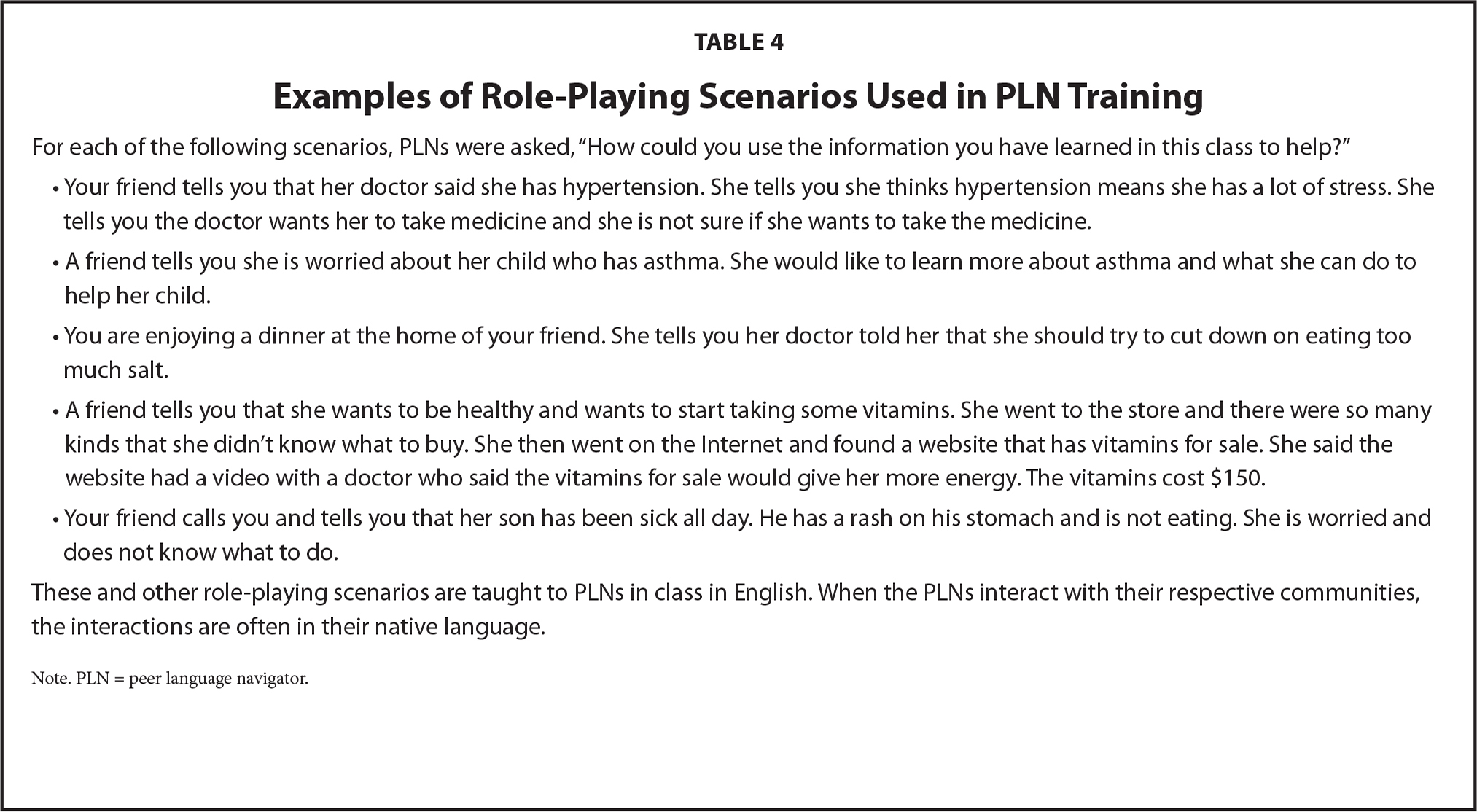Examples of Role-Playing Scenarios Used in PLN Training