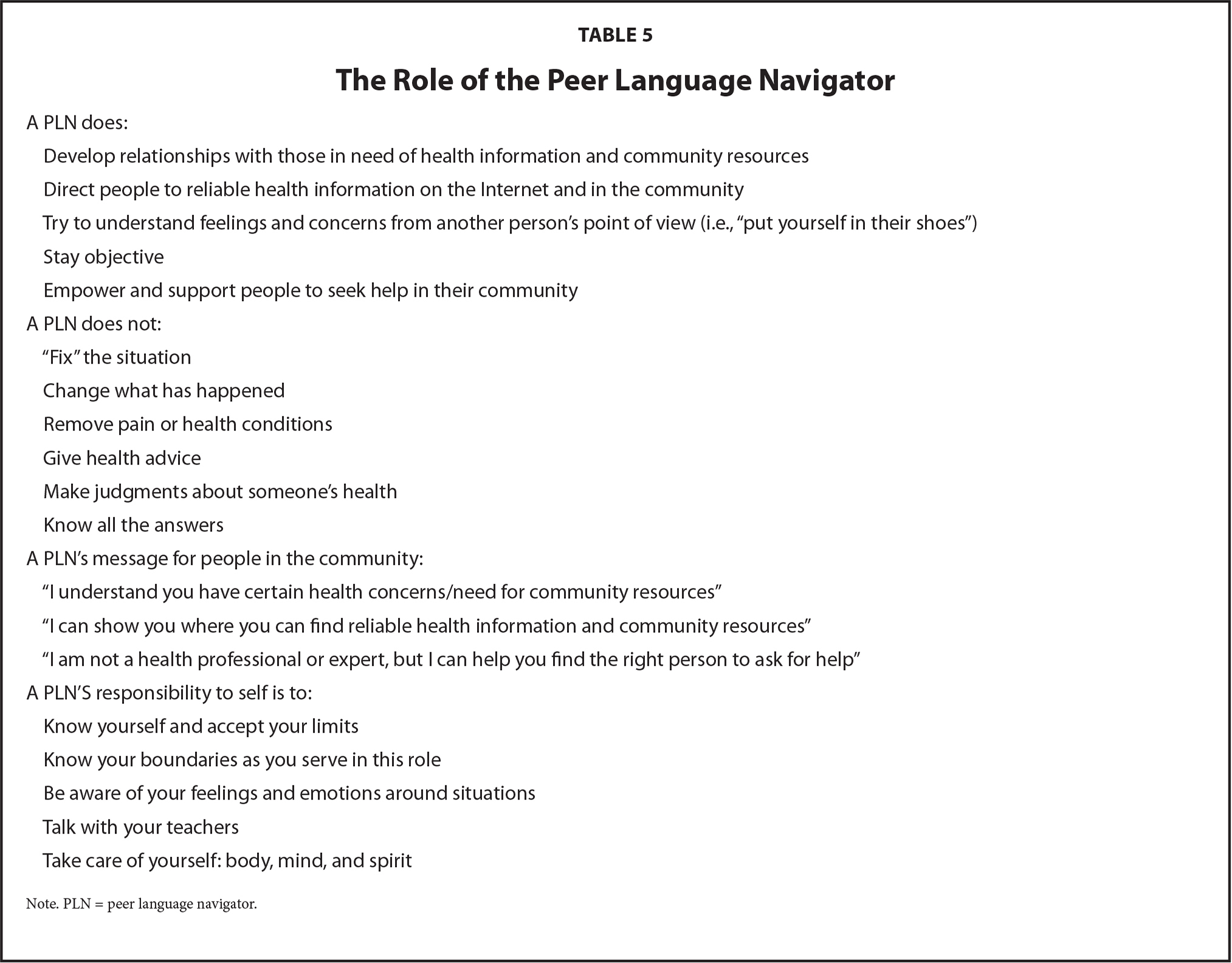 The Role of the Peer Language Navigator