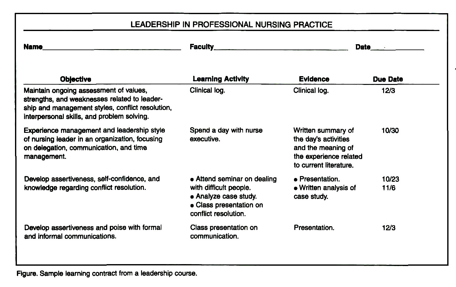 learning agreement for studies 4 The acquisition of quality clinical experience within a supportive and pedagogically adjusted clinical learning environment is a significant concern for educational institutions the quality of clinical learning usually reflects the quality of the curriculum structure the assessment of the clinical settings as learning environment is a significant concern within the contemporary nursing.