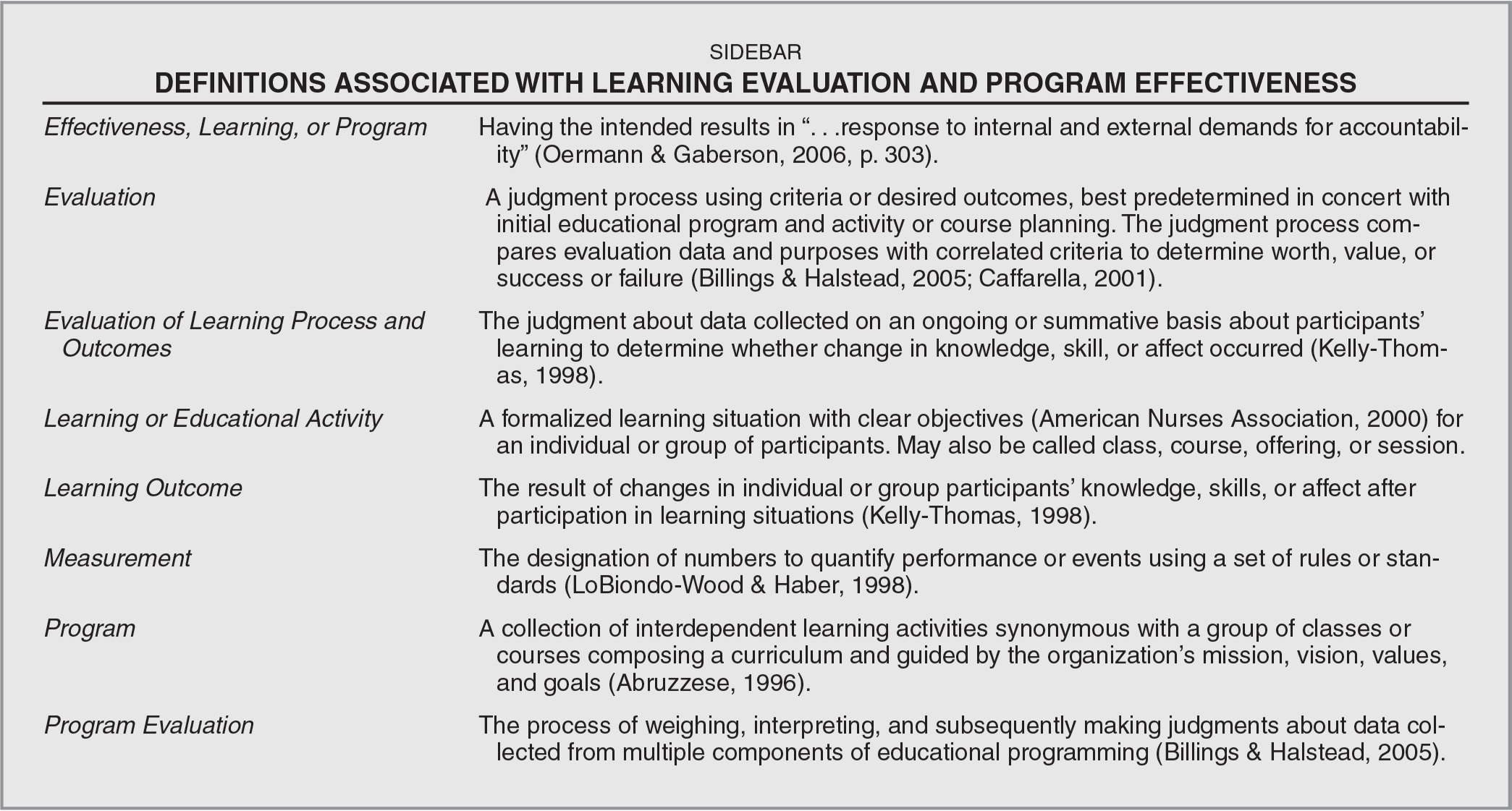 program evaluation in education pdf