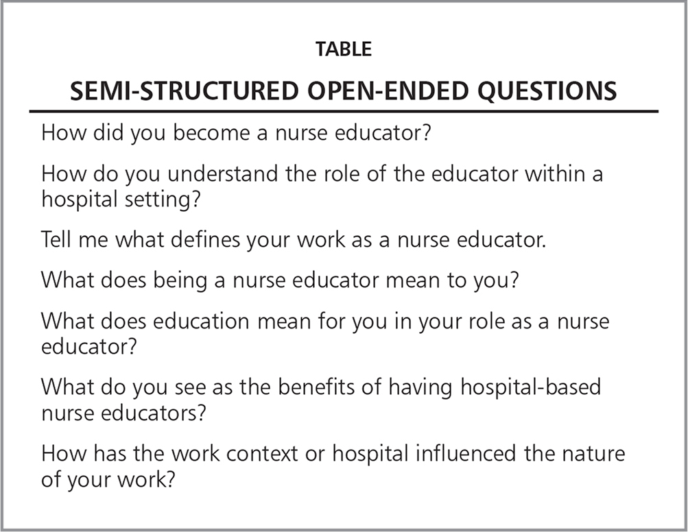 Semi-Structured Open-Ended Questions