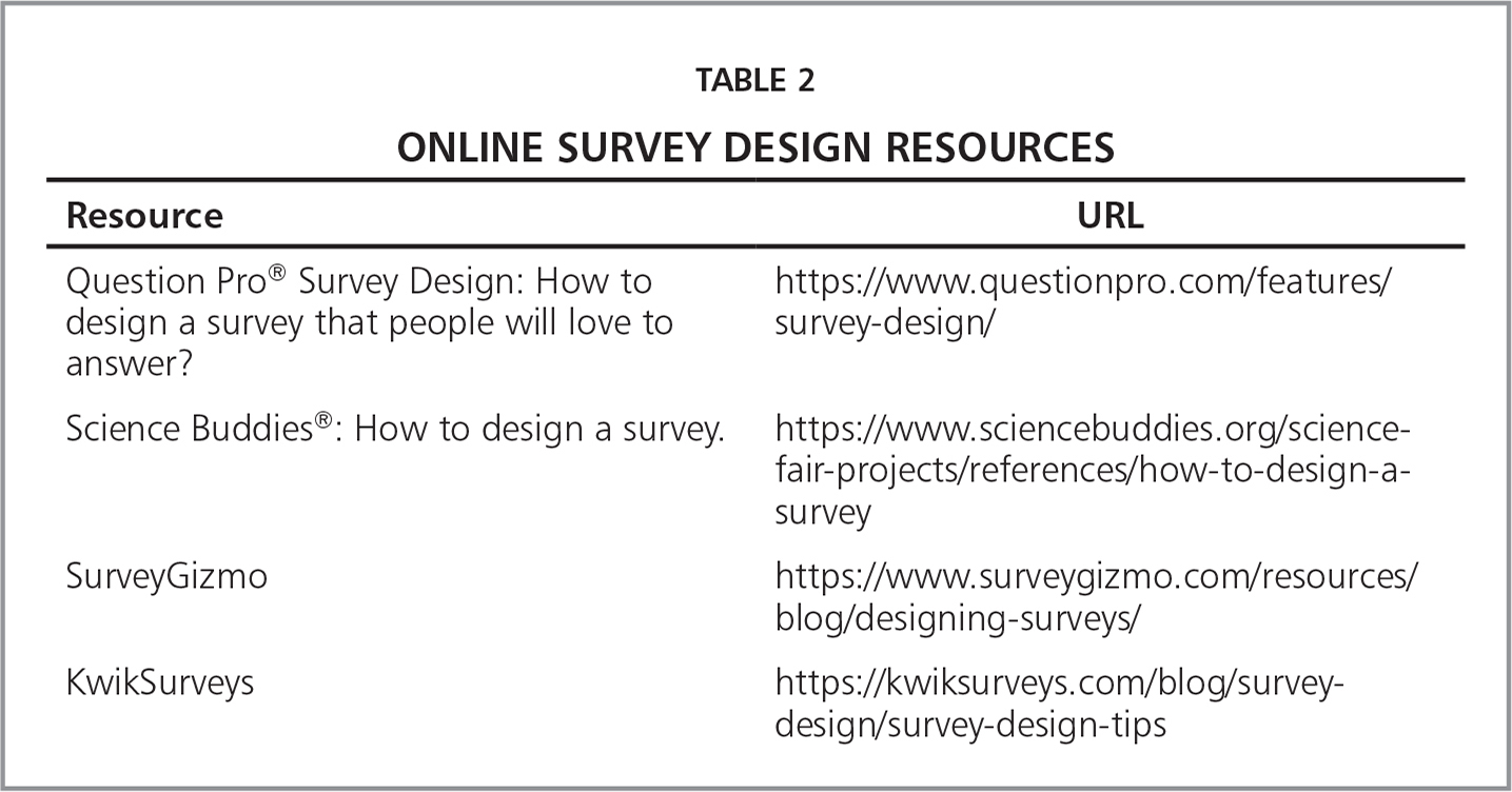 Online Survey Design Resources