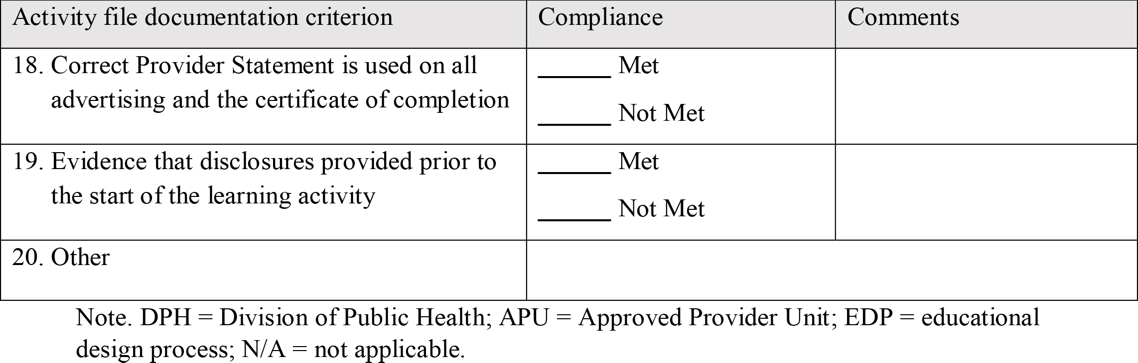Audit for Success, Competence, & ConfidenceNorth Carolina DPH APU Activity Audit Form 2015 Criteria