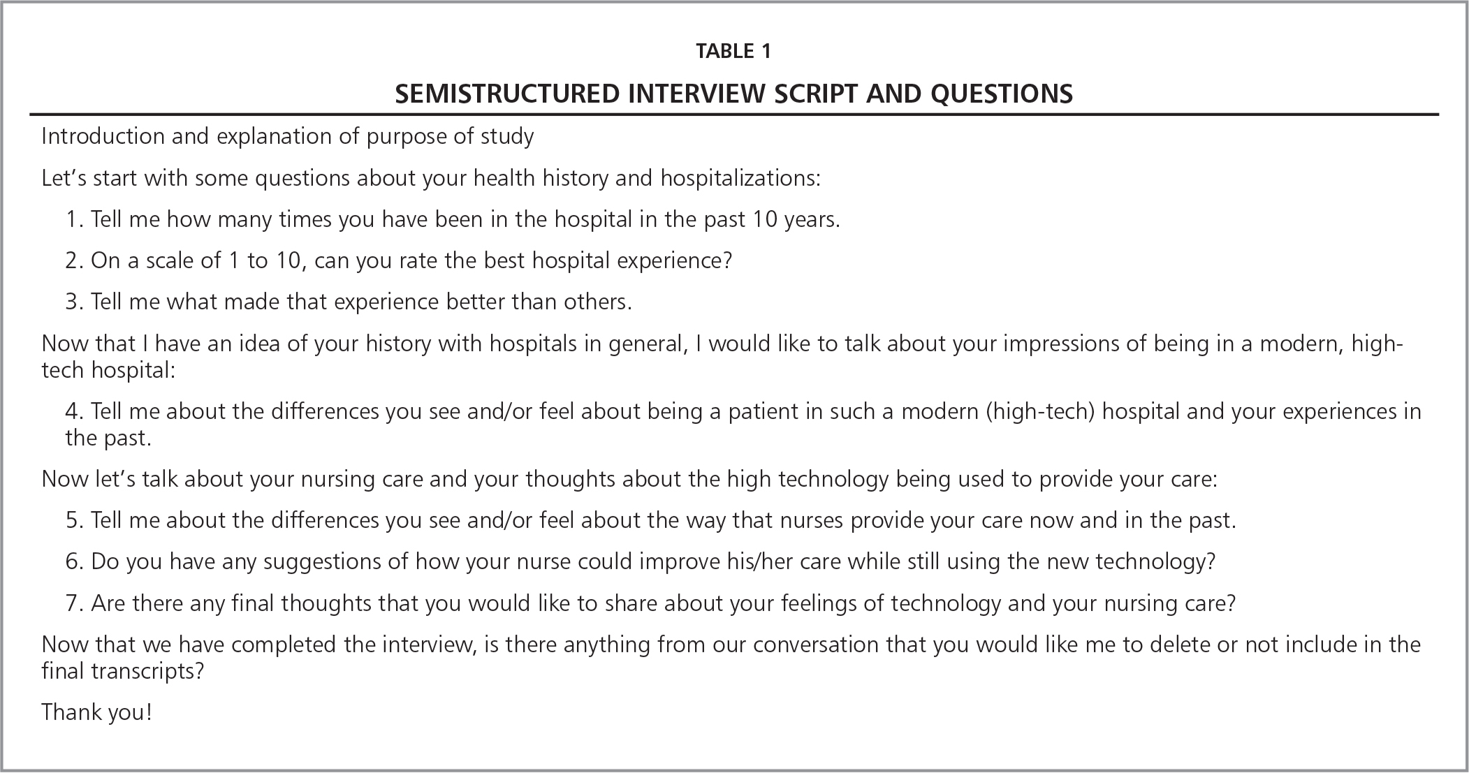 Semistructured Interview Script and Questions