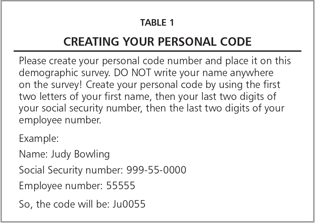 Creating Your Personal Code