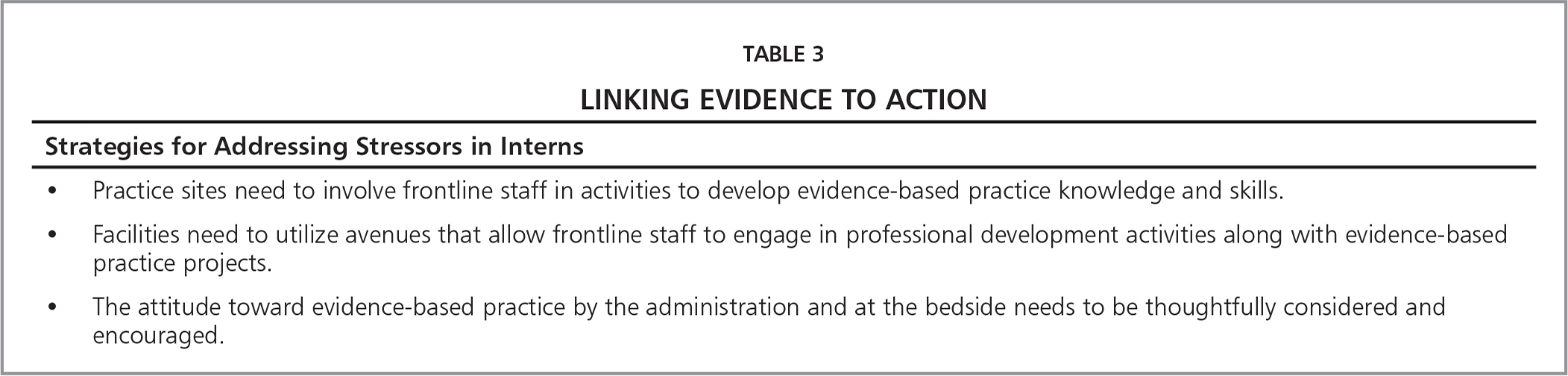 Linking Evidence to Action