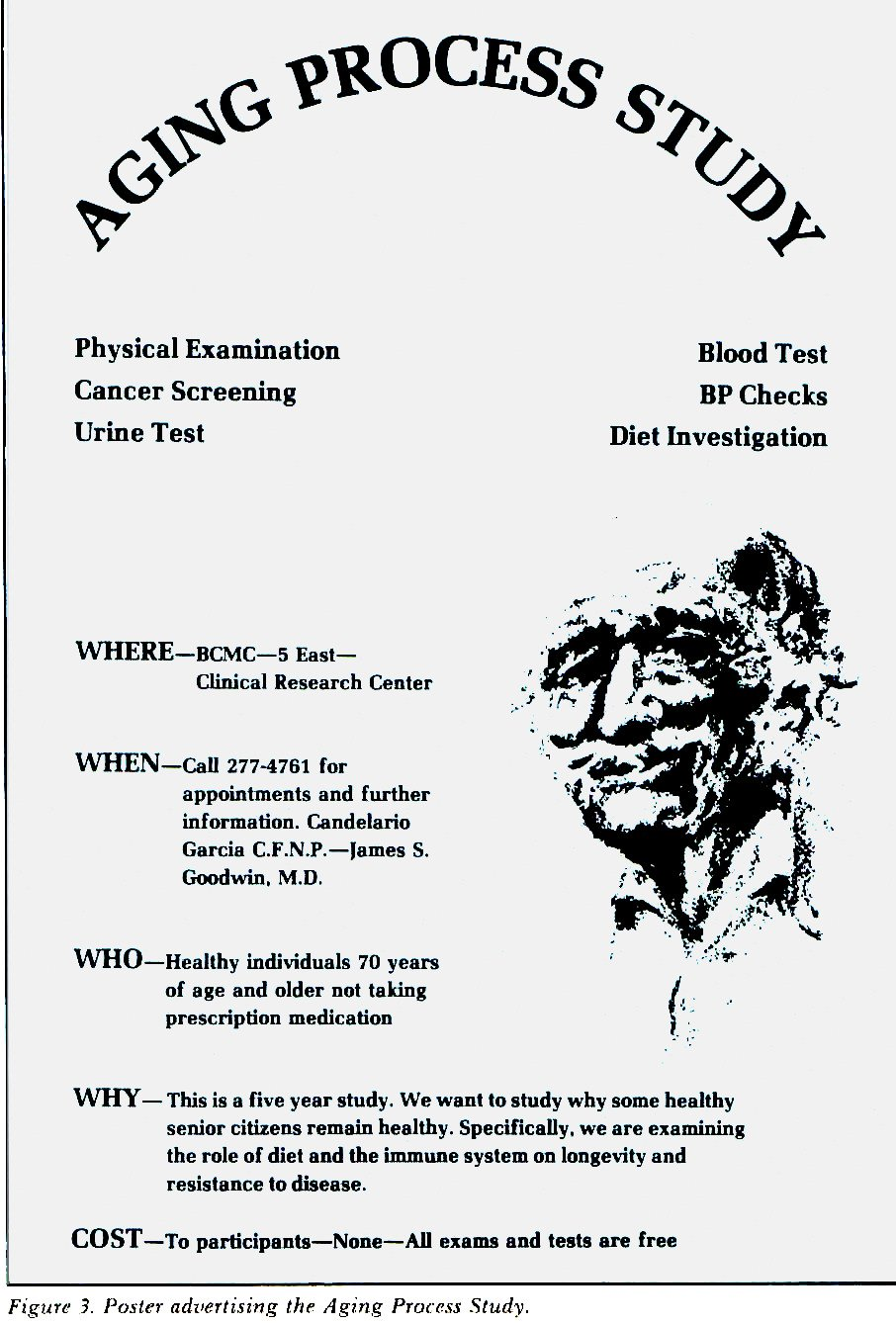 Figure 3. Poster advertising the Aging Process Study.