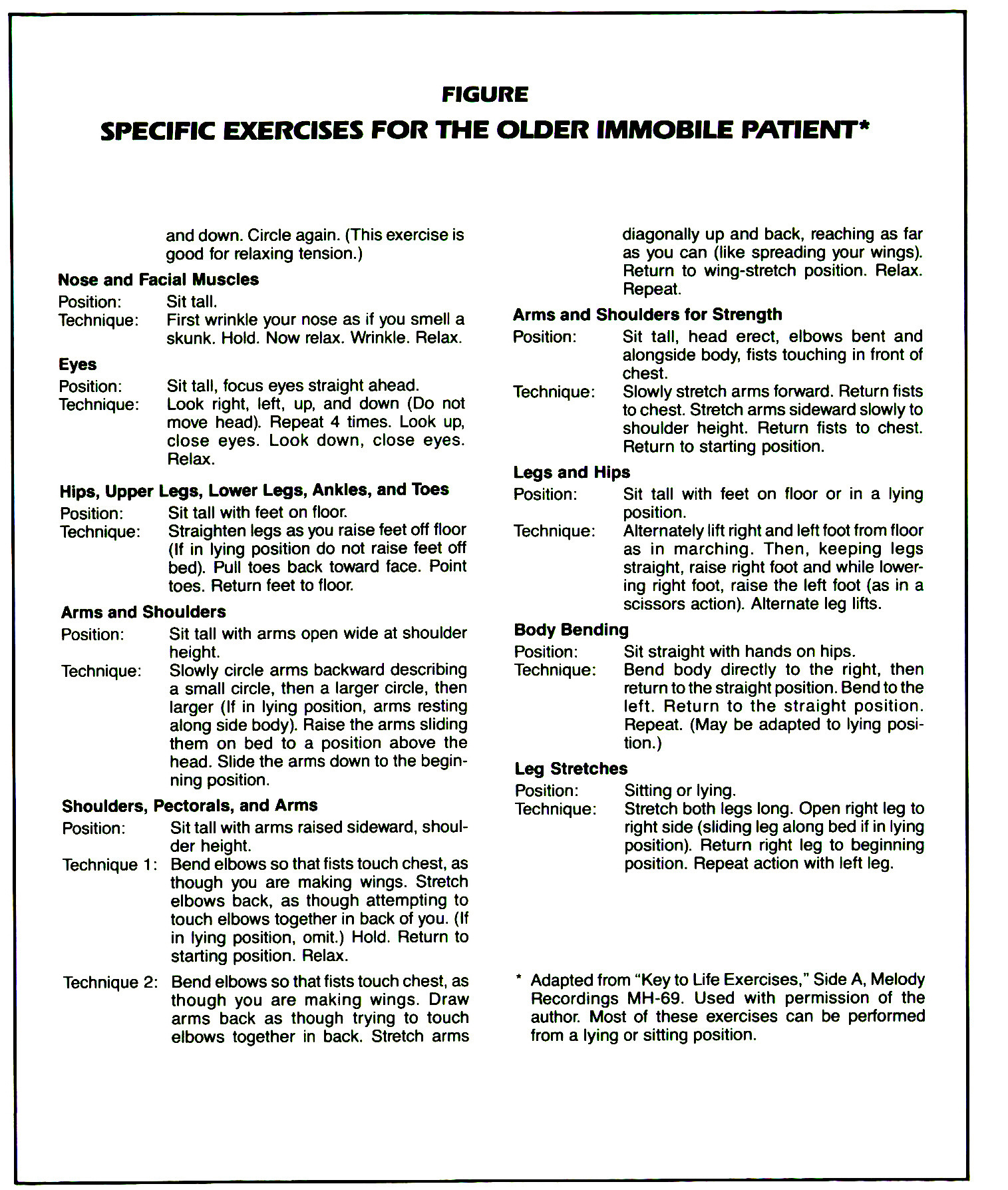 FIGURESPECIFIC EXERCISES FOR THE OLDER IMMOBILE PATIENT*