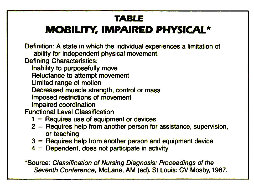 TABLEMOBILITY, IMPAIRED PHYSICAL*