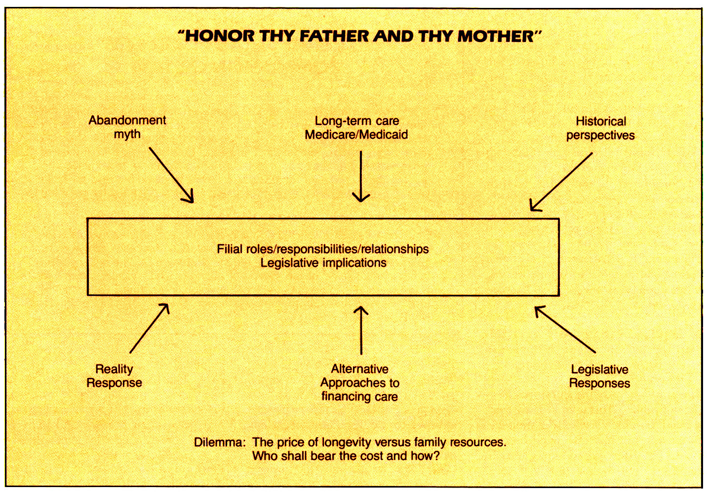 """HONOR THY FATHER AND THY MOTHER"""
