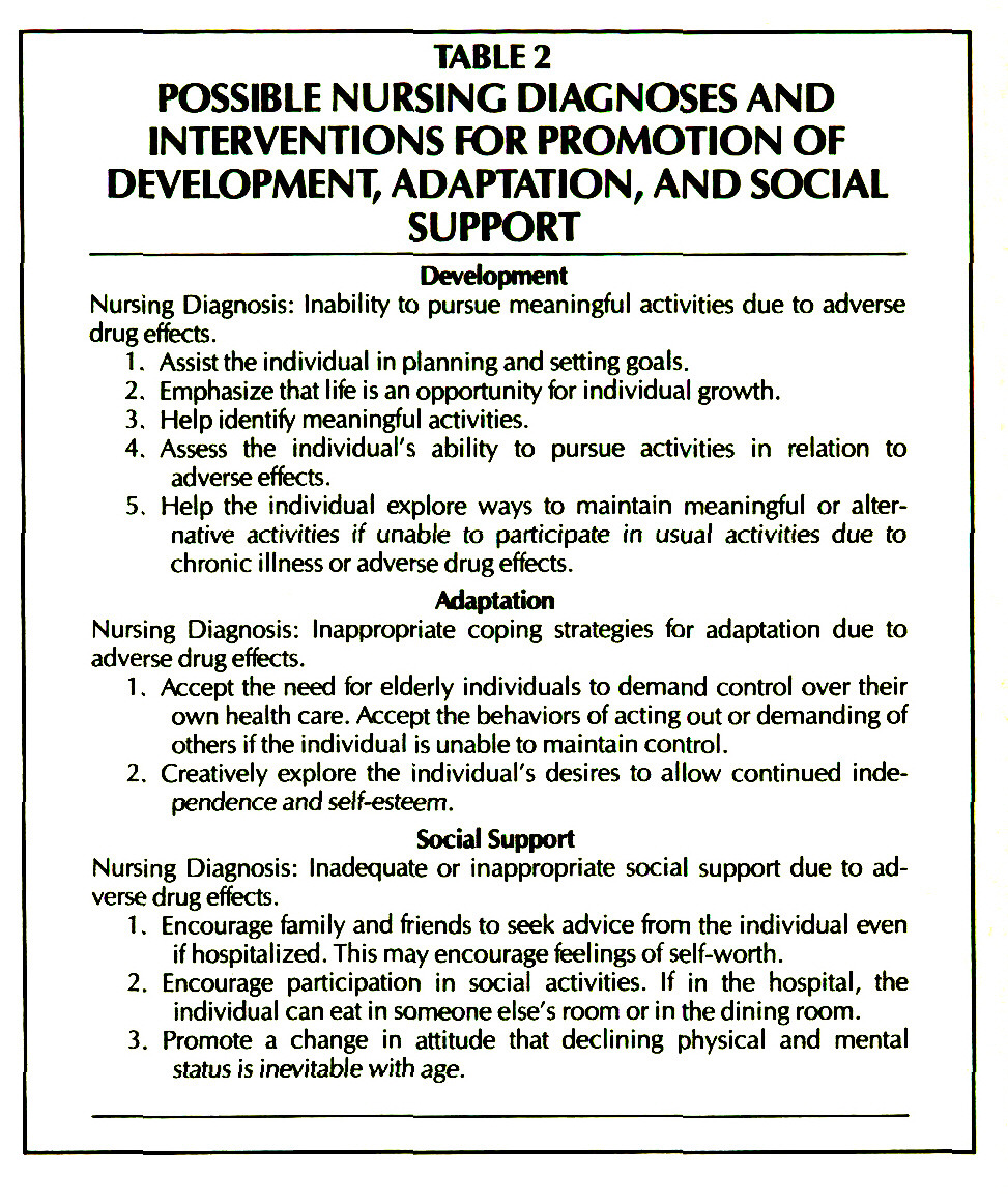 TABLE 2POSSIBLE NURSING DIAGNOSESAND INTERVENTIONS FOR PROMOTION OF DEVELOPMENT, ADAPTATION, AND SOCIAL SUPPORT