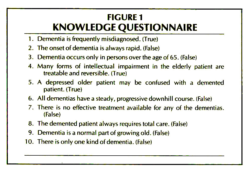FIGURE 1KNOWLEDGE QUESTIONNAIRE