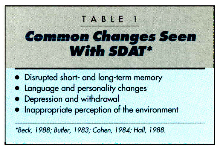 TABLE ICommon Changes Seen With SDAT