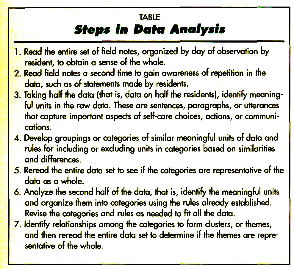 TABLESteps in Data Analysis