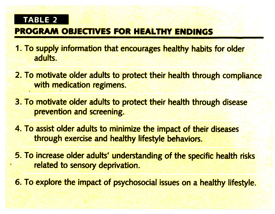 Healthy Endings: A Collaborative Health Promotion Project For The Elderly