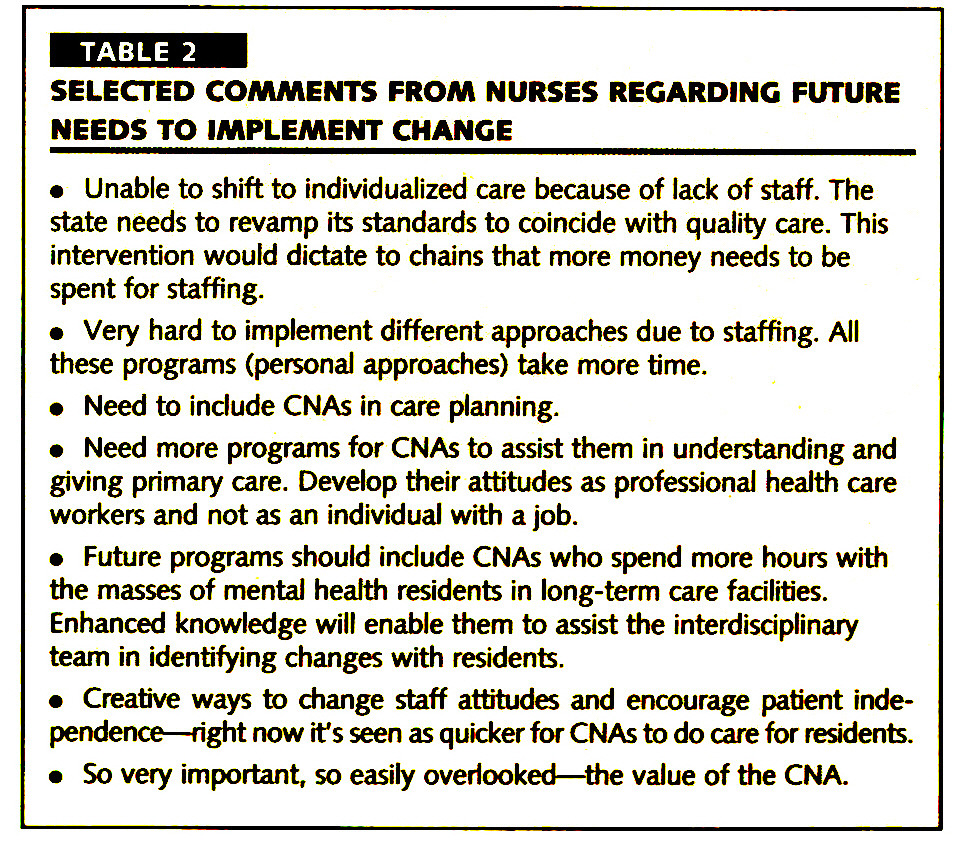 TABLE 2SELECTED COMMENTS FROM NURSES REGARDING FUTURE NEEDS TO IMPLEMENT CHANGE