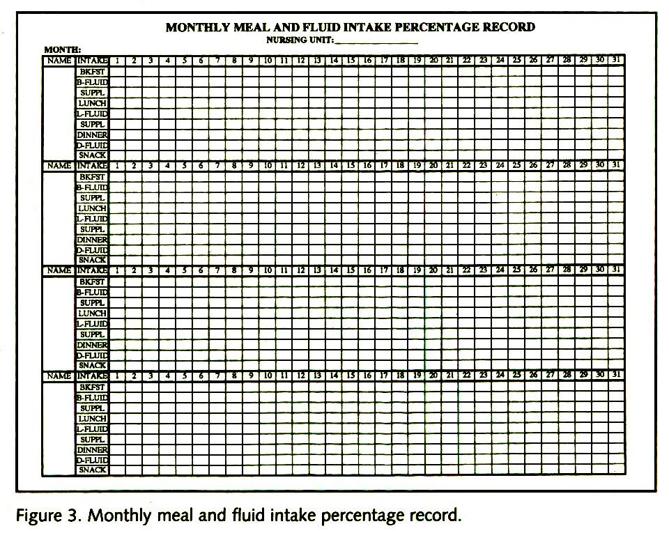 Figure 3. Monthly meal and fluid intake percentage record.