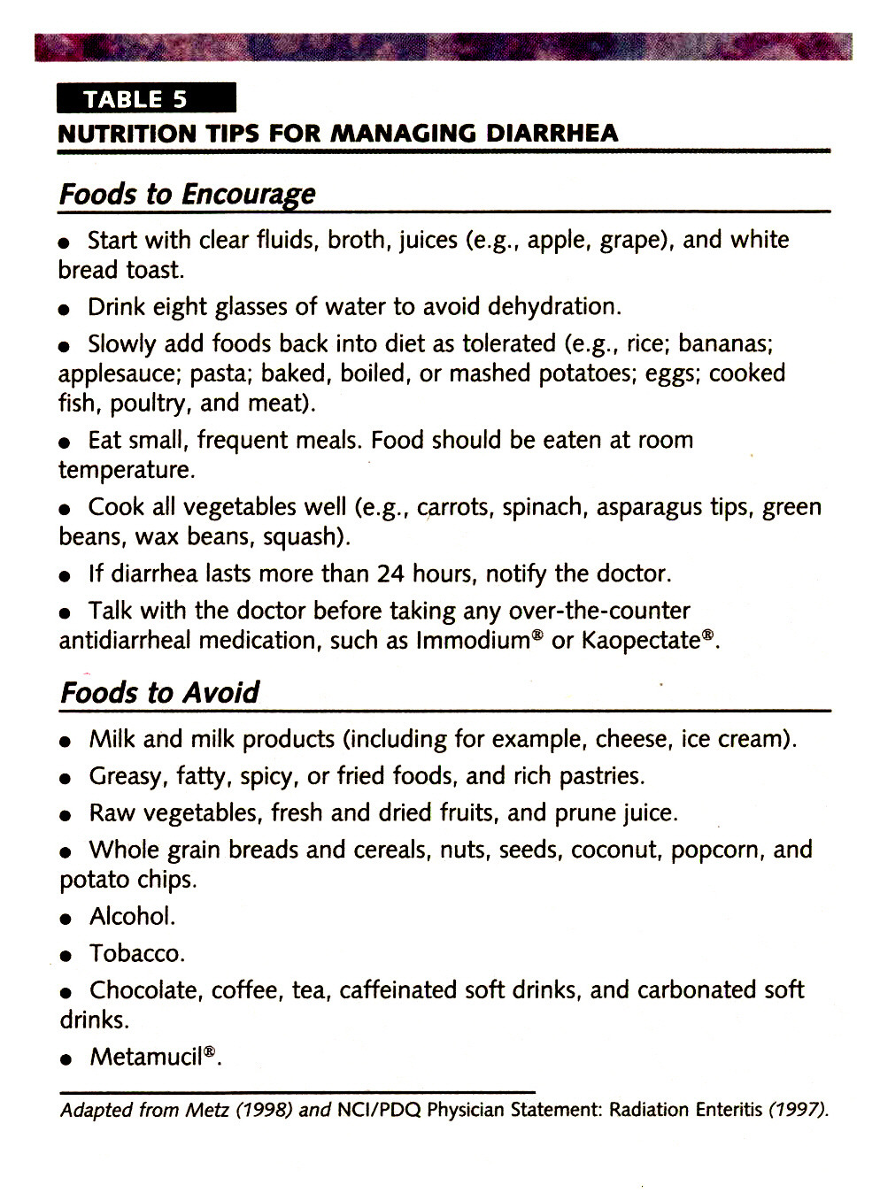 TABLE 5NUTRITION TIPS FOR MANAGING DIARRHEA