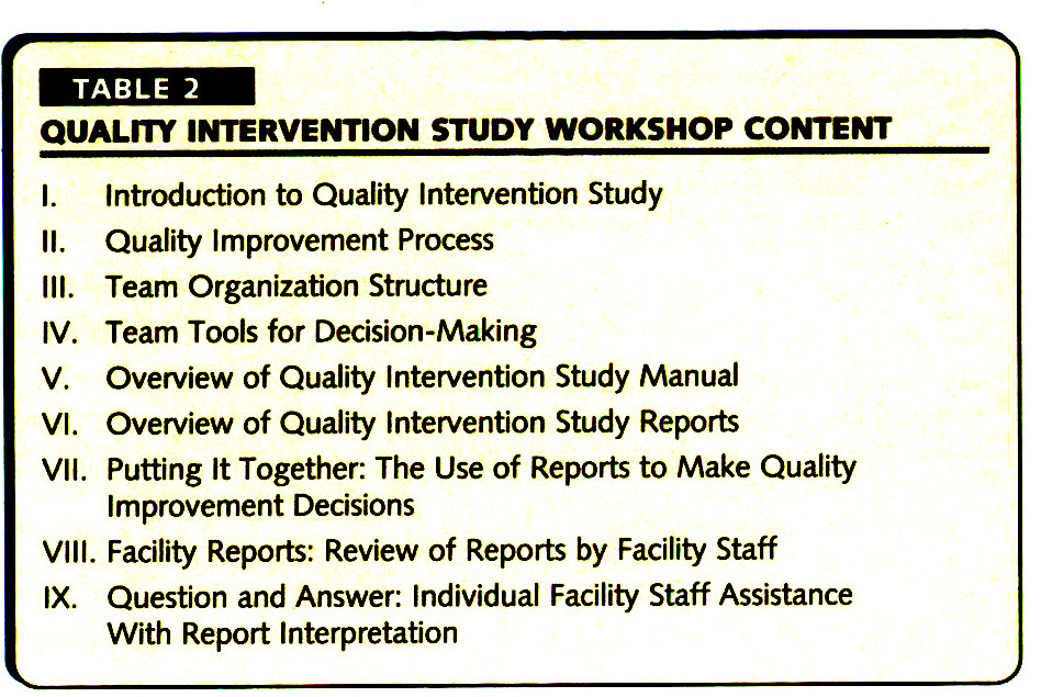 TABLE 2QUALITY INTERVENTION STUDY WORKSHOP CONTENT