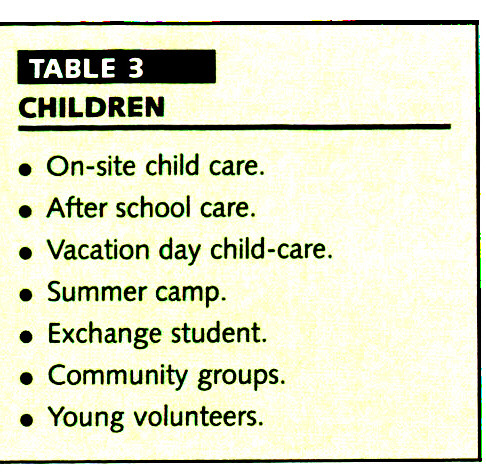 TABLE 3CHILDREN