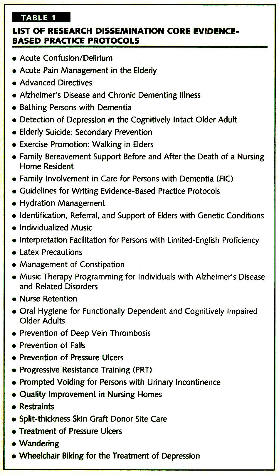 TABLE 1LIST OF RESEARCH DISSEMINATION CORE EVIDENCEBASED PRACTICE PROTOCOLS