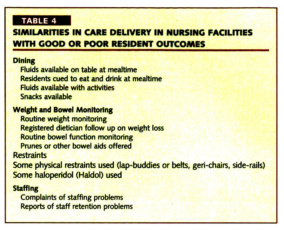 TABLE 4SIMILARITIES IN CARE DELIVERY IN NURSING FACILmES WITH COOP OR POOR RESIDENT OUTCOMES