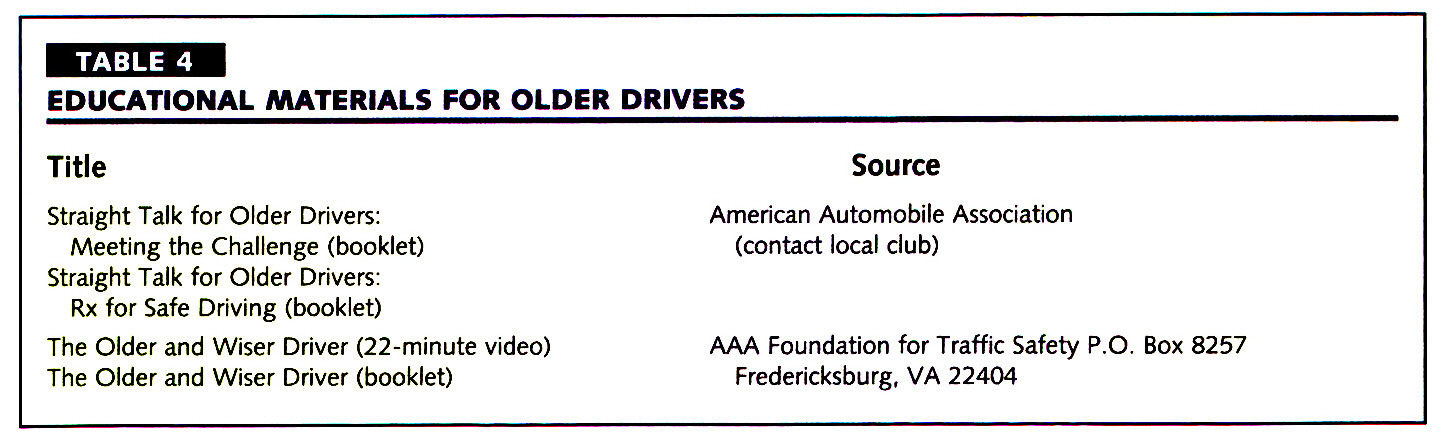 TABLE 4EDUCATIONAL MATERIALS FOR OLDER DRIVERS