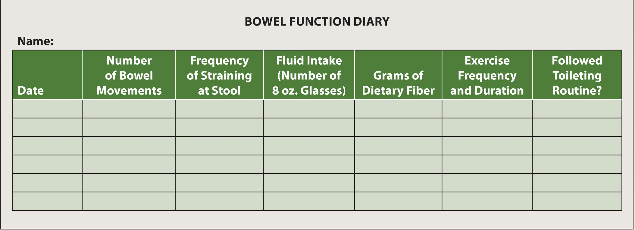 Bowel Function Diary to document the success of the constipation management plan.