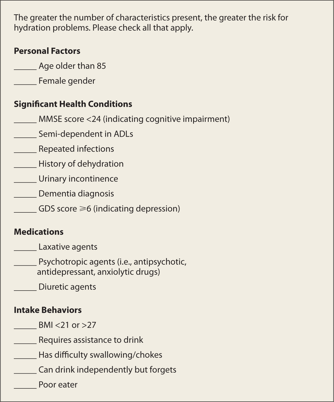 Dehydration Risk Appraisal Checklist.Note. Adapted from text in Mentes and Wang (2011). MMSE = Mini-Mental State Examination; GDS = Geriatric Depression Scale; ADLs = activities of daily living; BMI = body mass index.