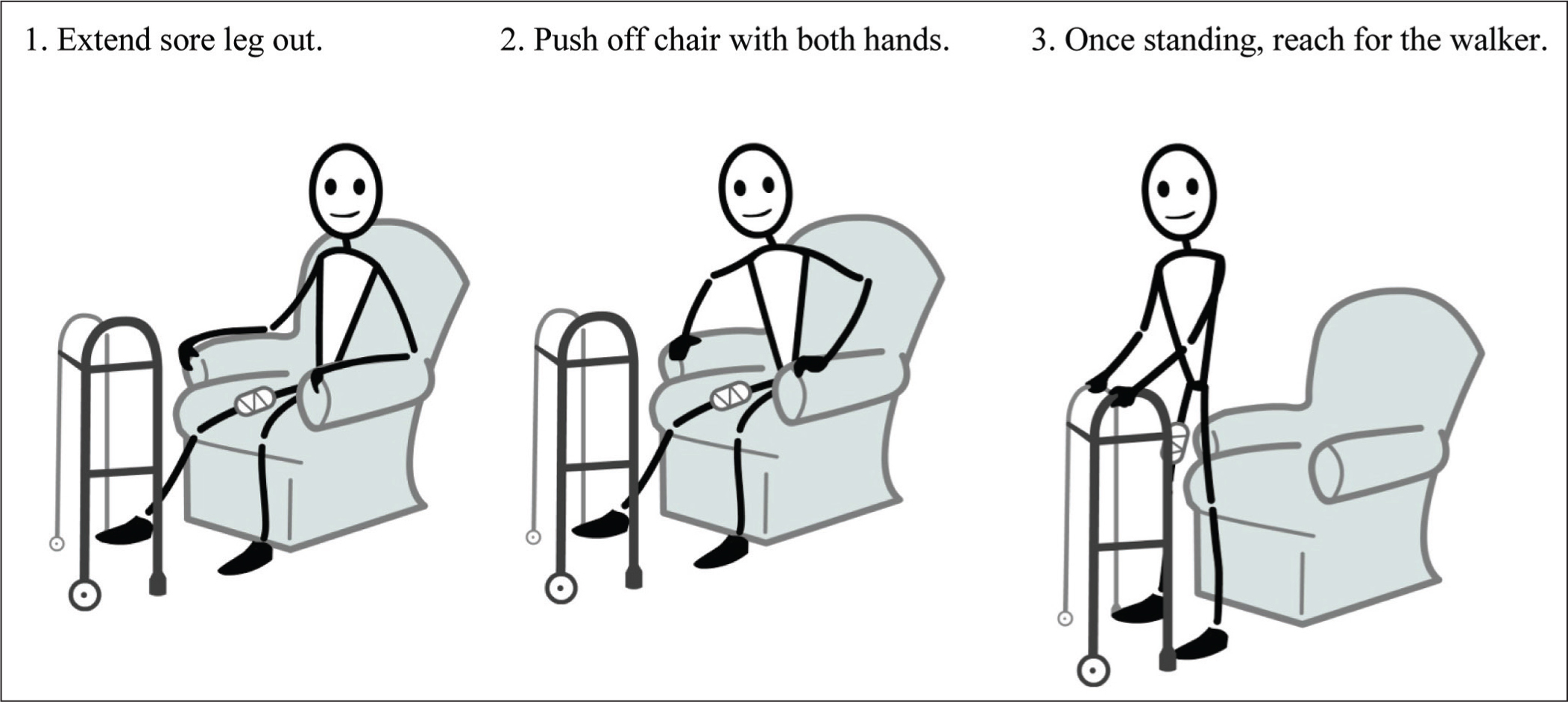 "Example of pictographs to show discharge instructions for ""getting out of chairs."""