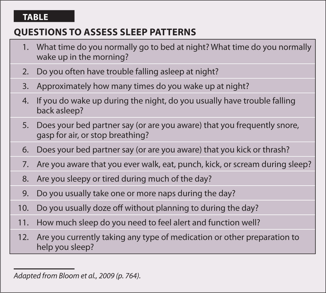 Questions to Assess Sleep Patterns