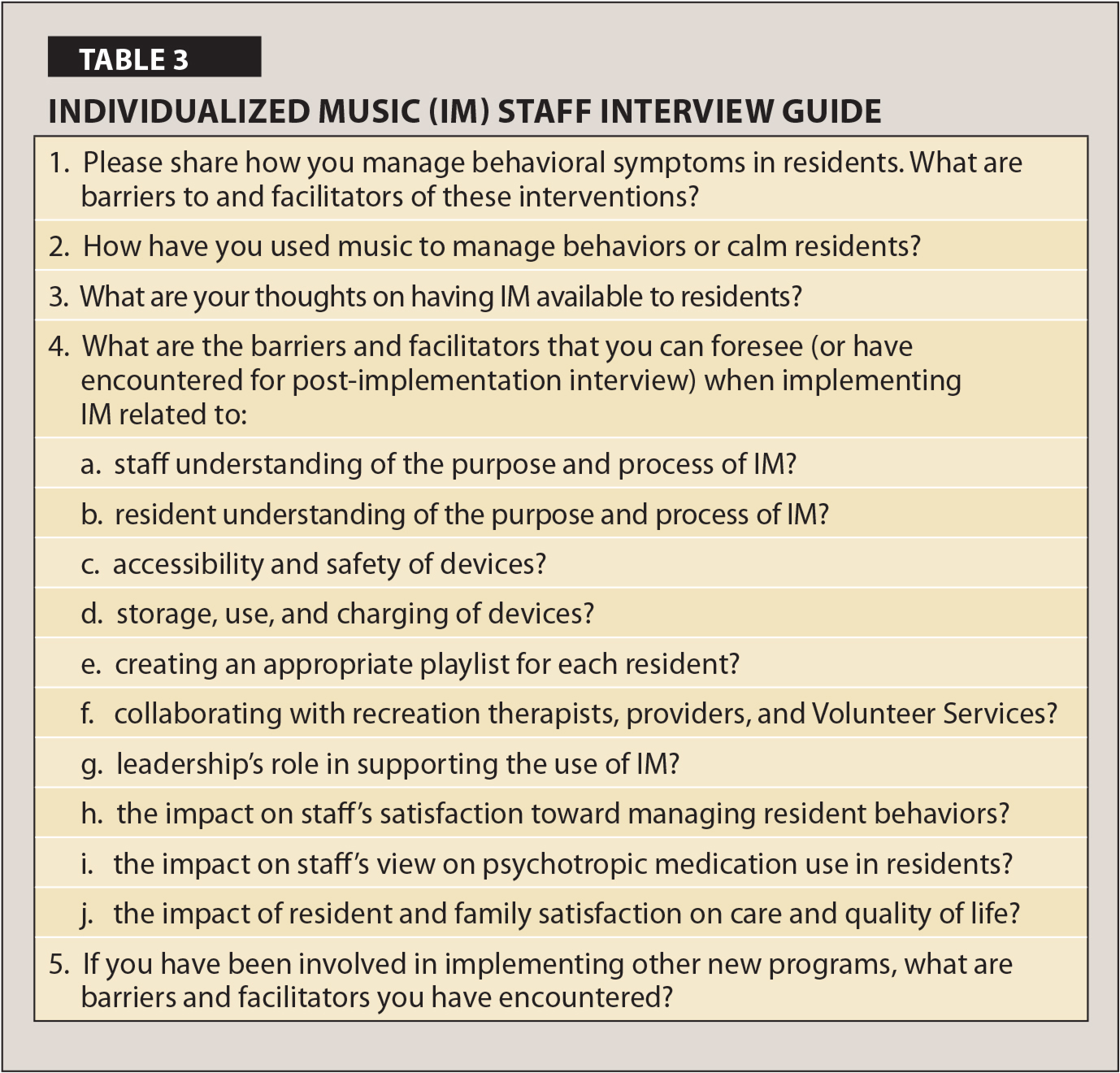 Individualized Music (IM) Staff Interview Guide