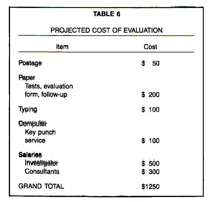 TABLE 6PROJECTED COST OF EVALUATION