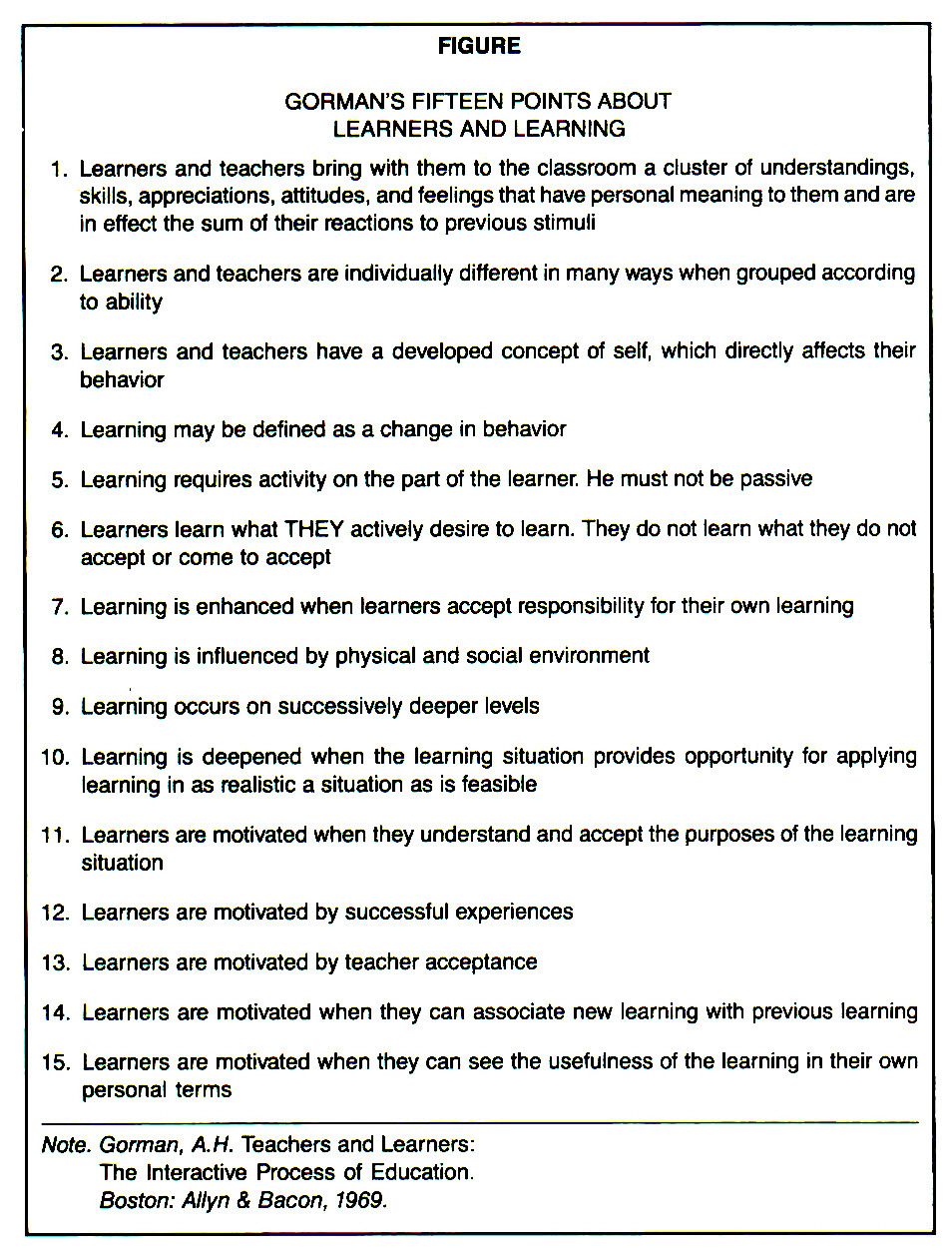 FIGUREGORMAN'S FIFTEEN POINTS ABOUT LEARNERS AND LEARNING