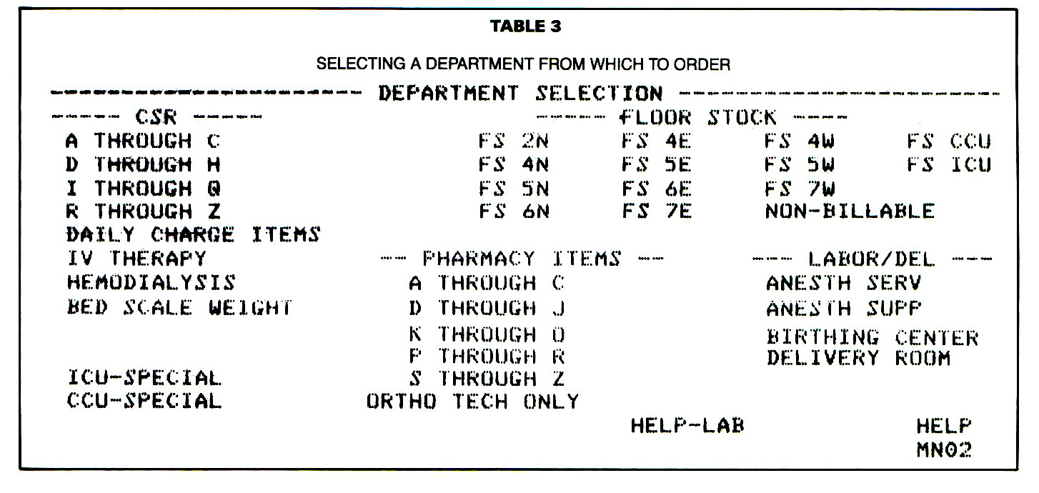 TABLE 3SELECTING A DEPARTMENT FROM WHICH TO ORDER