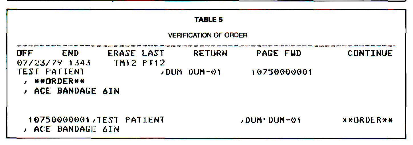TABLE 5VERIFICATION OF ORDER