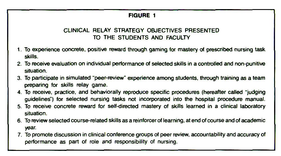 FIGURE 1CLINICAL RELAY STRATEGY OBJECTIVES PRESENTED TO THE STUDENTS AND FACULTY