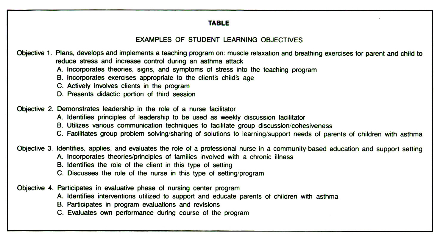 teaching session for nurses As facilitators of nursing education, how can we best ensure that our learners are processing the new knowledge delivered to them through our educational programs designing sessions with this in mind should be a fundamental component of how we plan and facilitate education xu (2016) suggests ten.