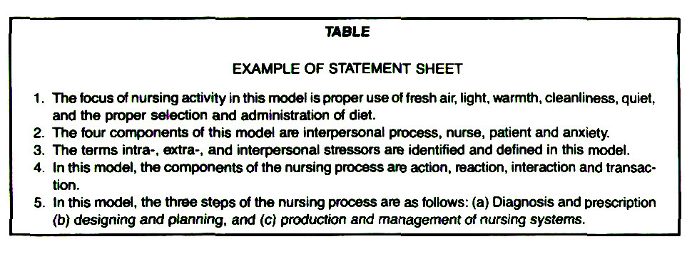 TABLEEXAMPLE OF STATEMENT SHEET