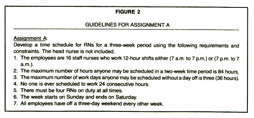 FIGURE 2GUIDELINES FOR ASSIGNMENT A