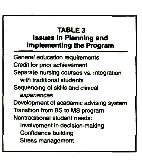 TABLE 3Issues in Planning end Implementing the Program