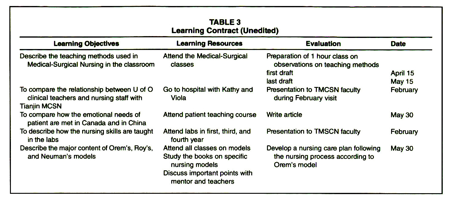 TABLE 3Learning Contract (Unedited)