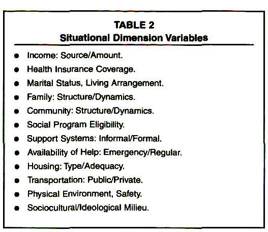 TABLE 2Situational Dimension Variables