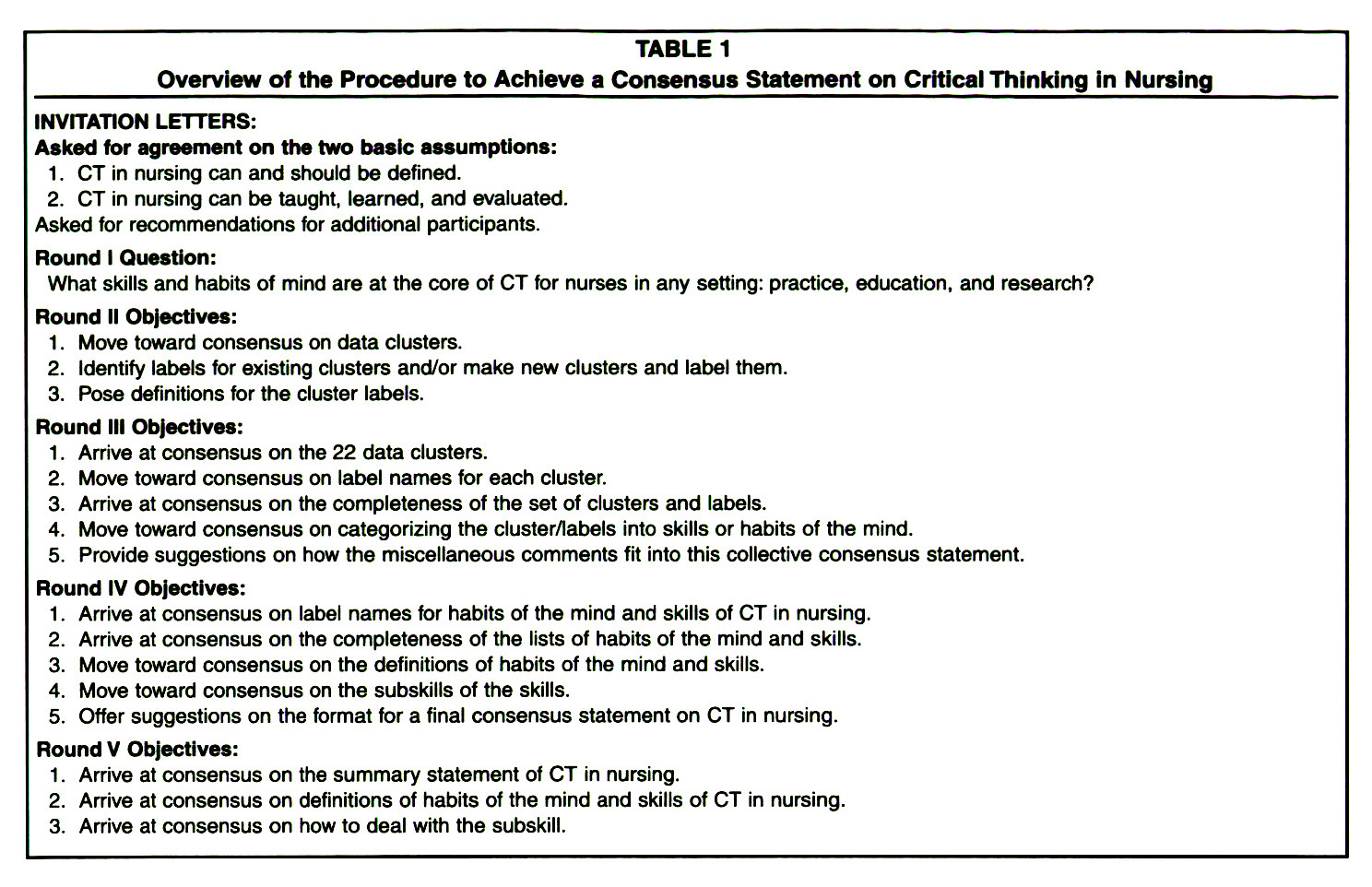 Critical thinking skills in health care professional students a systematic  review SP ZOZ   ukowo
