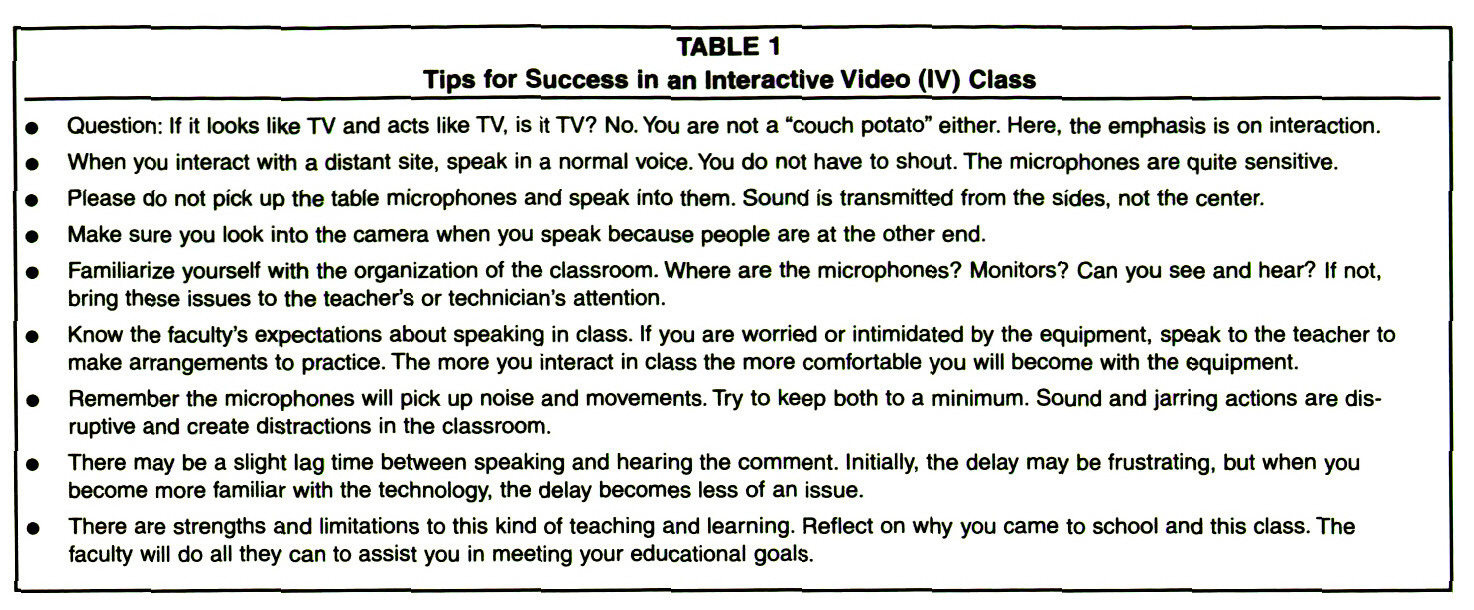 TABLE 1Tips for Success in an Interactive Video (IV) Class